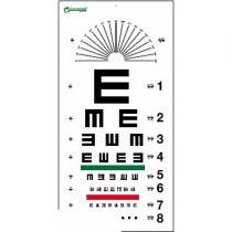 Echelle d'acuité visuelle